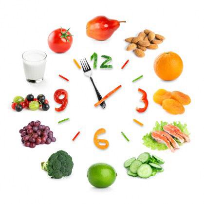 Анкета «Характеристика питания и пищевые привычки школьников» (на примере обычного учебного дня)